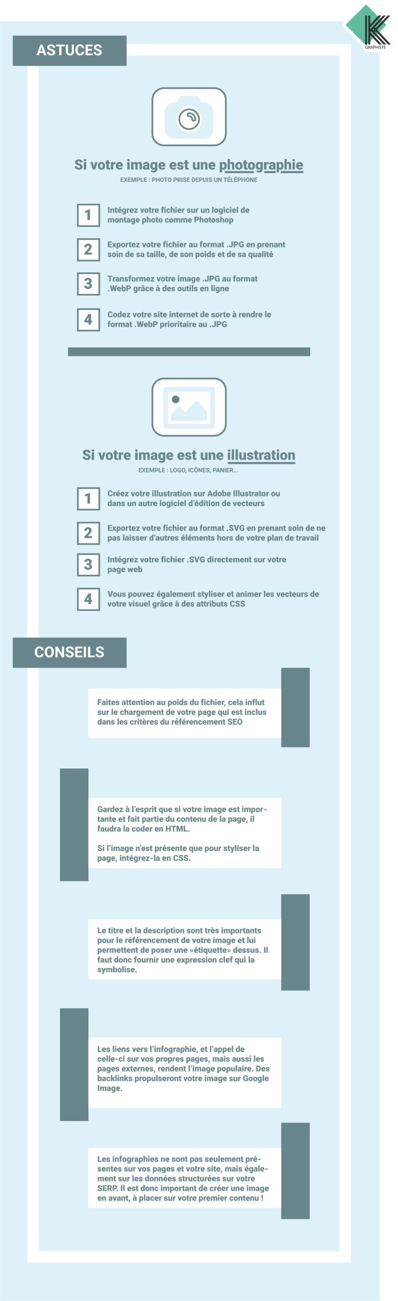 Astuces et conseils pour optimiser son image en SEO - Infographie